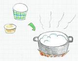 器を入れて沸騰させる