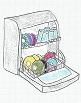 食器洗浄機の使用