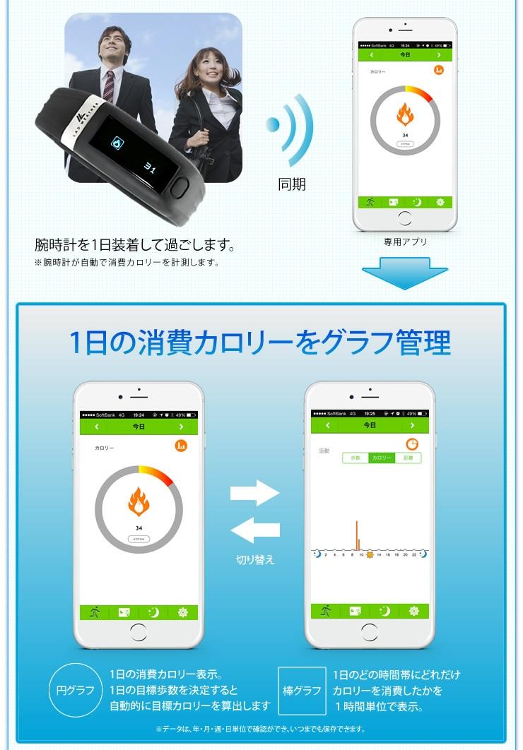 腕時計で計測した消費カロリーをアプリ管理