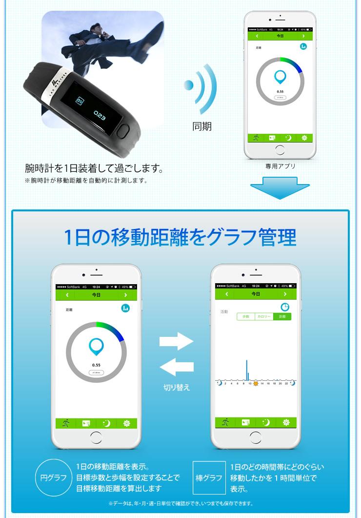1日の計測した移動距離はアプリで管理