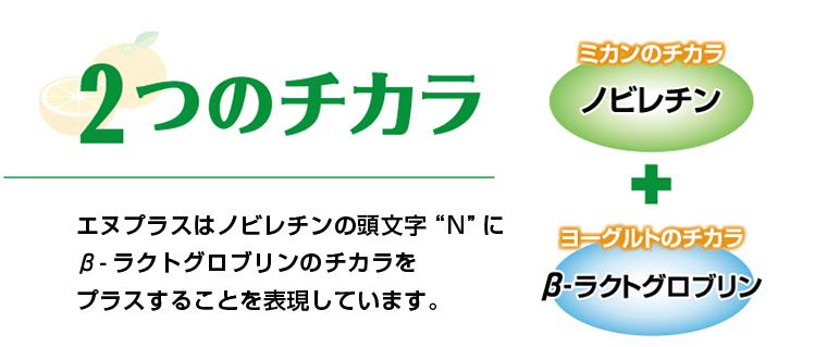 """2つのチカラ Nプラスはノビレチンの頭文字""""N""""にβ-ラクトグロブリンのチカラをプラスすることを表現しています。"""