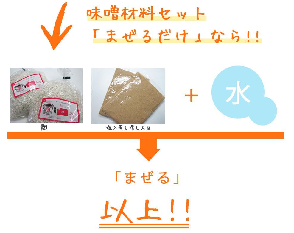 味噌材料セット「まぜるだけ」なら!!