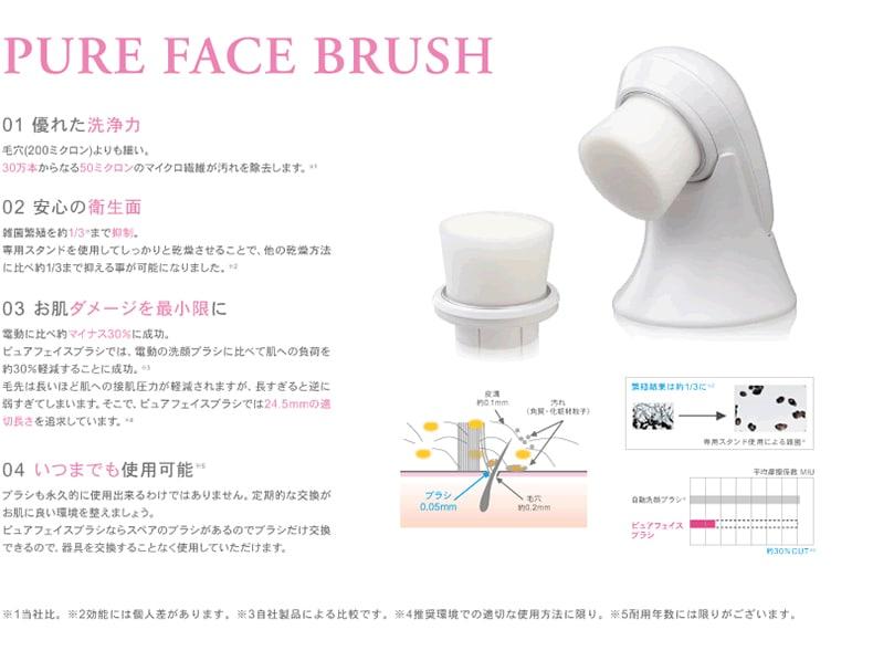 優れた洗浄力・安心の衛生面・お肌ダメージを最小限に・いつまでも使用可能