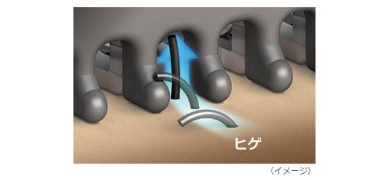 クイックスリット刃イメージ