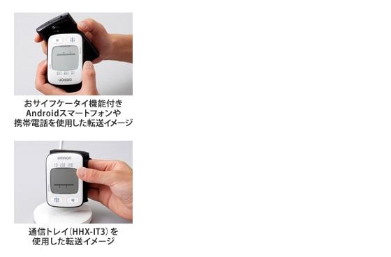 おサイフケータイ機能付きAndroidスマートフォンや携帯電話を使用した転送イメージ