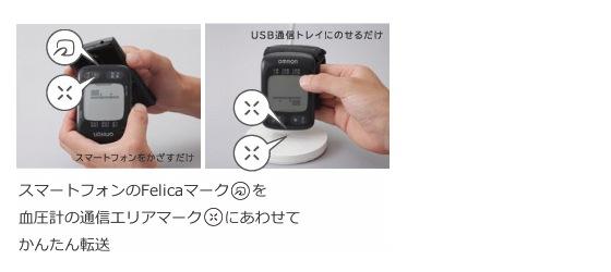 スマートフォンのFelicaマークと血圧計の通信エリアマークにあわせてかんたん転送