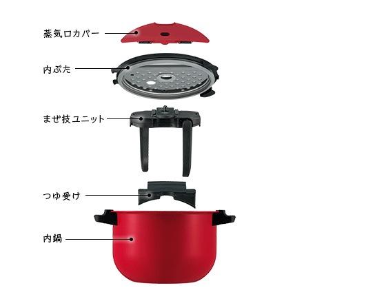 蒸気口カバー、内ぶた、まぜ技ユニット、つゆ受け、内鍋