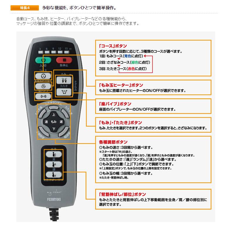特長4 多彩な機能を、ボタンひとつで簡単操作。