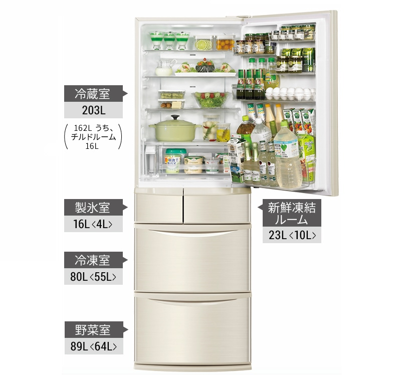 冷蔵室203L、製氷室16L、新鮮凍結ルーム23L、冷凍室80L、野菜室89L