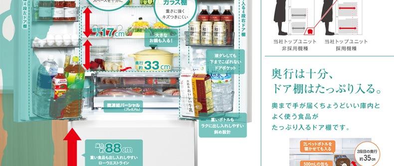 コンプレッサーを移動することで野菜室・冷凍室は広くなり、最上段はちょうどいい奥行に。