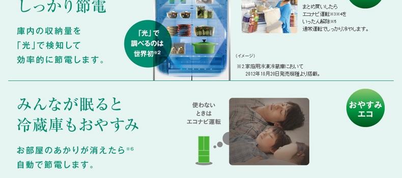 収納量をしらべてしっかり節電 みんなが眠ると冷蔵庫もおやすみ
