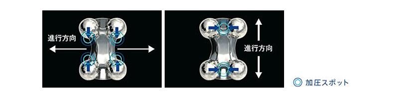 ダブルインパクト構造イメージ