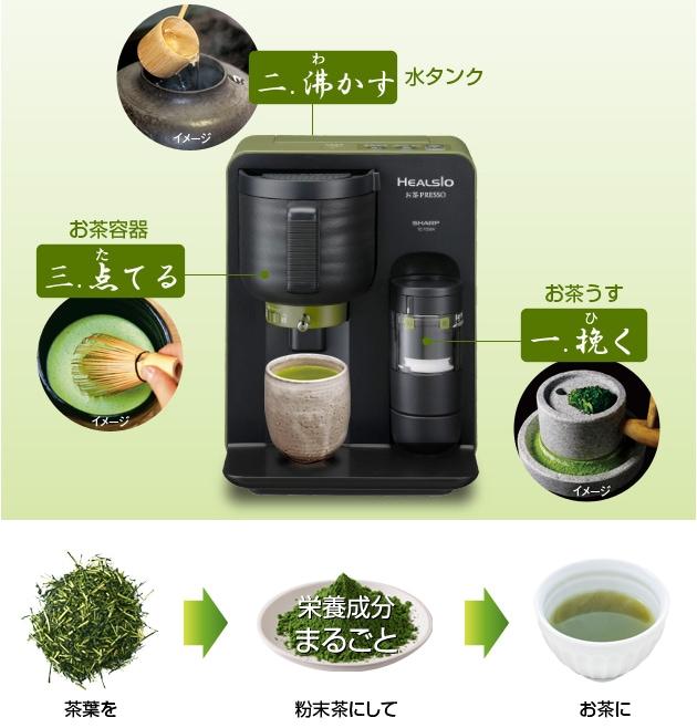 茶葉を粉抹茶にしてお茶に