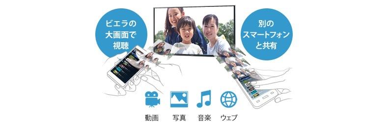 テレビと録画をいつでもどこでもスマートフォン連携