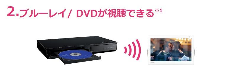 ブルーレイ/DVDが視聴できる