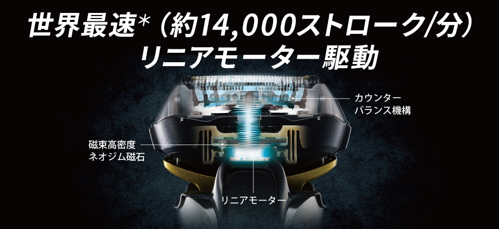 世界最速*(約14,000ストローク/分)リニアモーター駆動