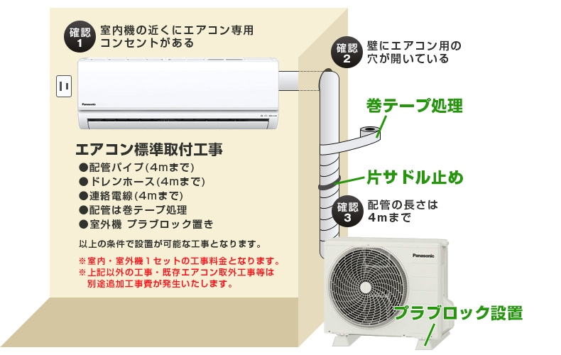 エアコン標準取付工事内容