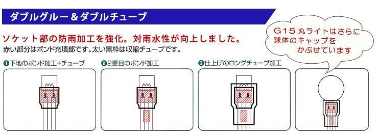 ダブルグルー&ダブルチューブ。ソケット部の防雨性を強化。耐水性が向上しました。