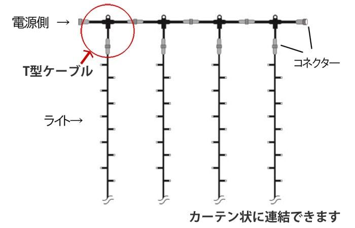 コロナ防雨型スリムライト専用T型コネクター使用方法