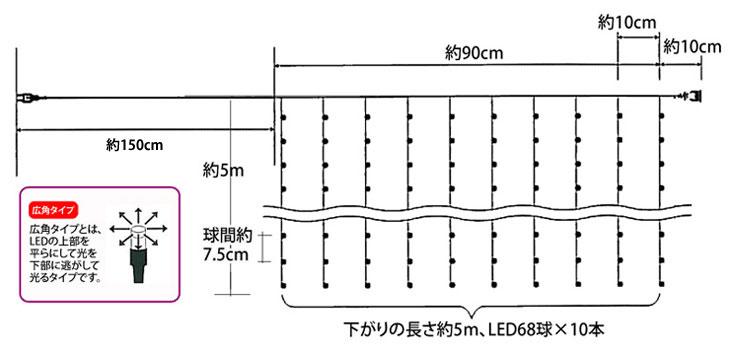 業務用LED防雨型680球カーテンライト製品仕様
