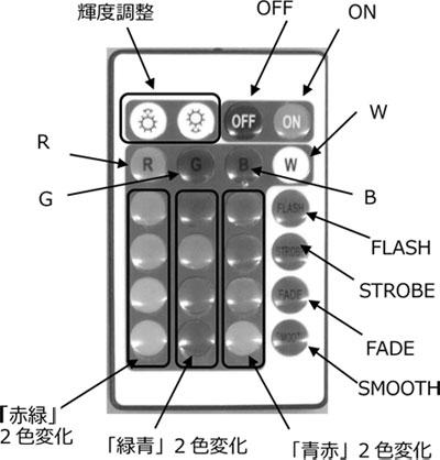 RGBリボンライト3mセットリモートコントローラー