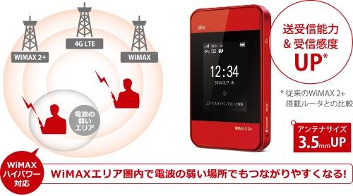 HWD-15 au 4G LTE/WIMAXハイパワー機能