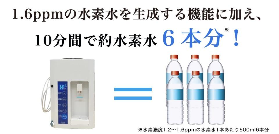 水素水を始める人が増えています!