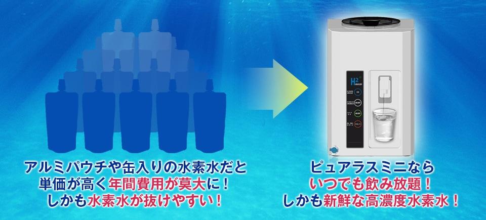 アルミパウチや缶入りの水素水だと単価が高く年間費用が莫大に!しかも水素水が抜けやすい!ピュアプラスミニならいつでも飲み放題!しかも新鮮な高濃度水素水!