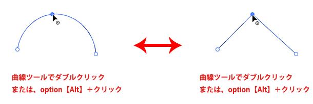 aicc_c012