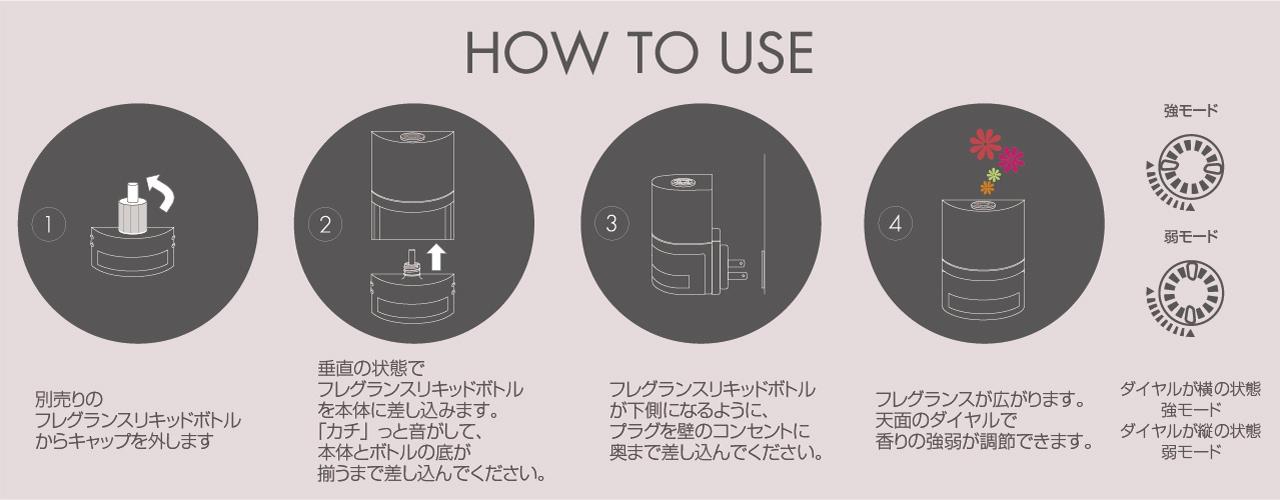 プラグインディフューザーの使用方法