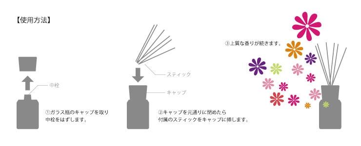 ゾナシリーズのリードディフューザーの使用方法