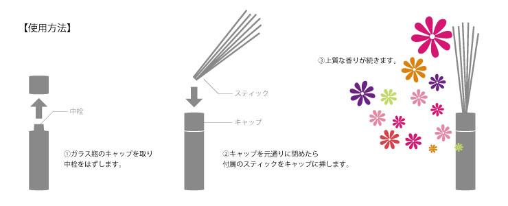 セレクテッドシリーズのリードディフューザーの使用方法