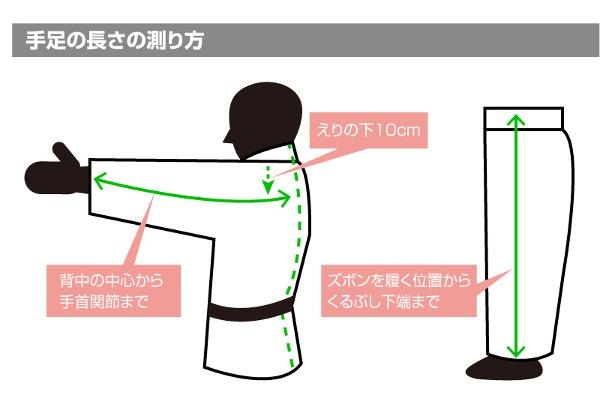 手足の長さの測り方