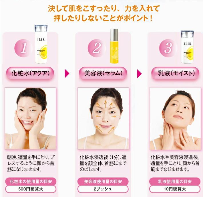 イリアール化粧品バイオソリューションシリーズ使用方法