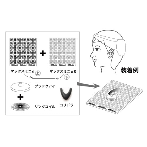 神の手マスクの構造と使い方