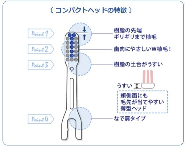 T音波振動式ソラデーリズム用スペアブラシ コンパクトヘッドの特徴