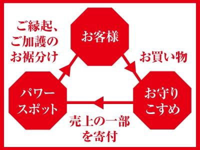 開運サイクル イメージ2