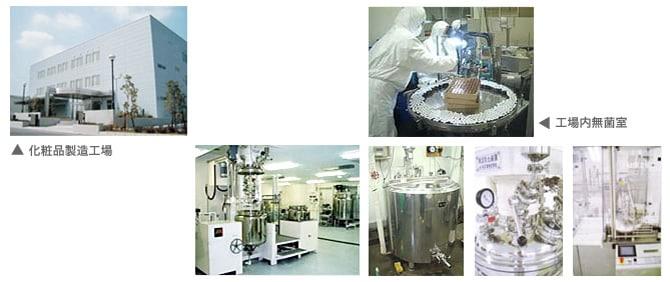 化粧品製造工場 工場内無菌室