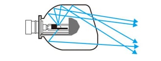 シェード(遮光板)グレア光を防ぐ