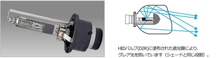 HIDプロジェクタータイプ
