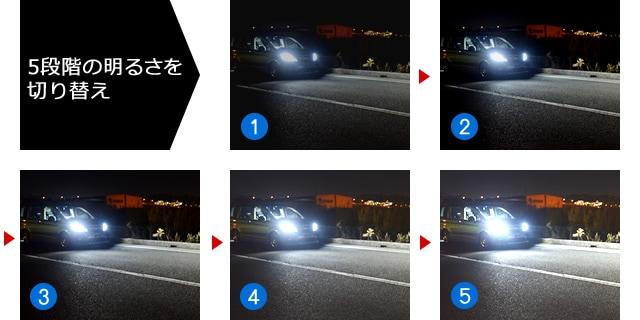 【明るさを自由に調整 5段階調光式335W-55W HIDキット】 HID専門店 エフシーエル