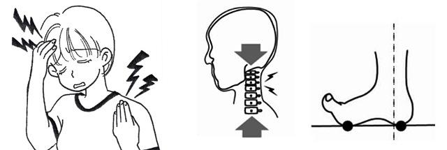 肩こり・首のこり・頭痛