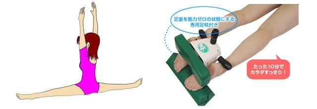 開脚運動と足裏マッサージ