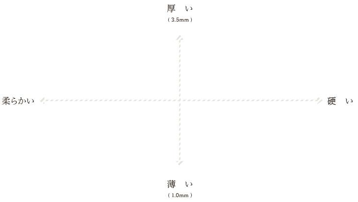 マップ画像