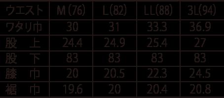 寅壱スリムカーゴ /9200-219のサイズ表