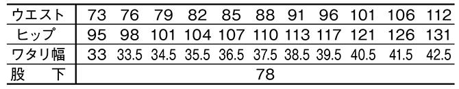 JAWINノータックカーゴパンツ /52102のサイズ表
