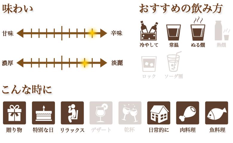味わい「特別純米 深山菊 ひやおろし 清酒」