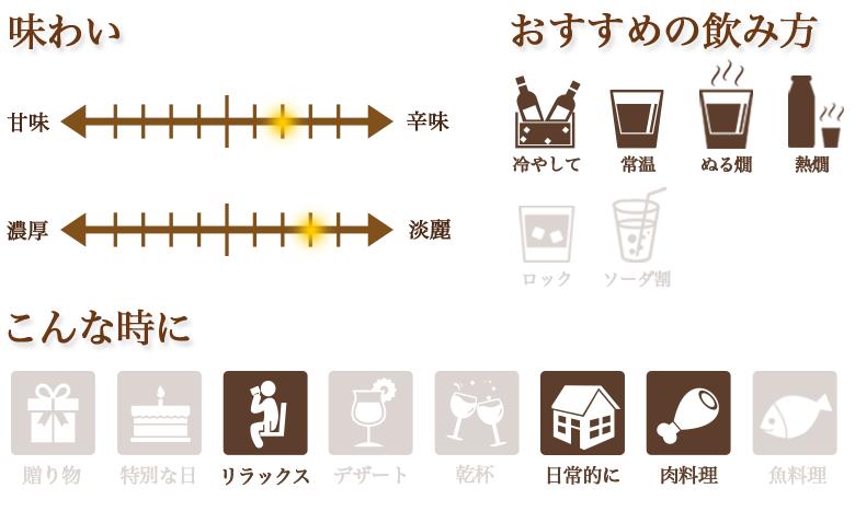 味わい「本醸造 飛騨の甚五郎 清酒」