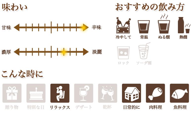 味わい「特別純米 深山菊 清酒」