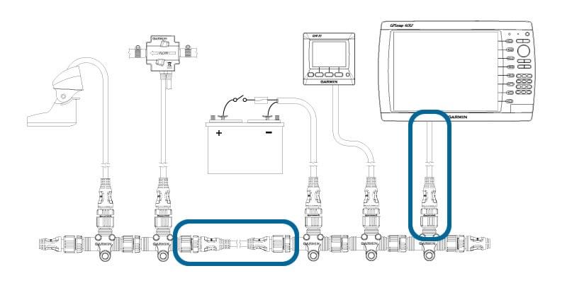 NMEA2000 バックボーン/ドロップケーブル ネットワーク図